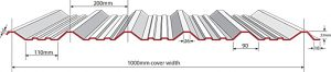 roof-sheet-r1000