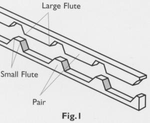 Metal Roofing Accessories